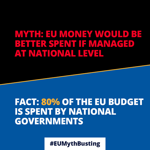 80% of the EU budget is already spent by national Governments. It is not simply redistributed by the EU.
