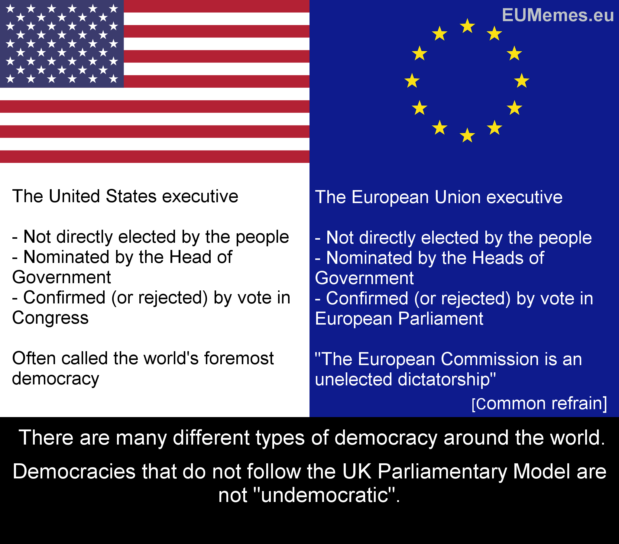 The European Commission is as democratic as the US executive