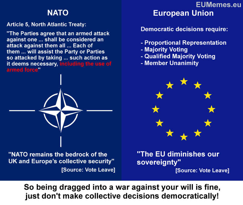 The NATO treaty cedes much more sovereignty from the UK than membership of the EU