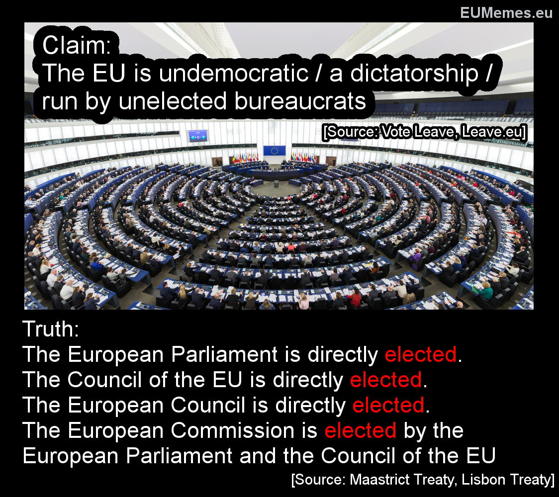 The EU is much more democratic than the UK
