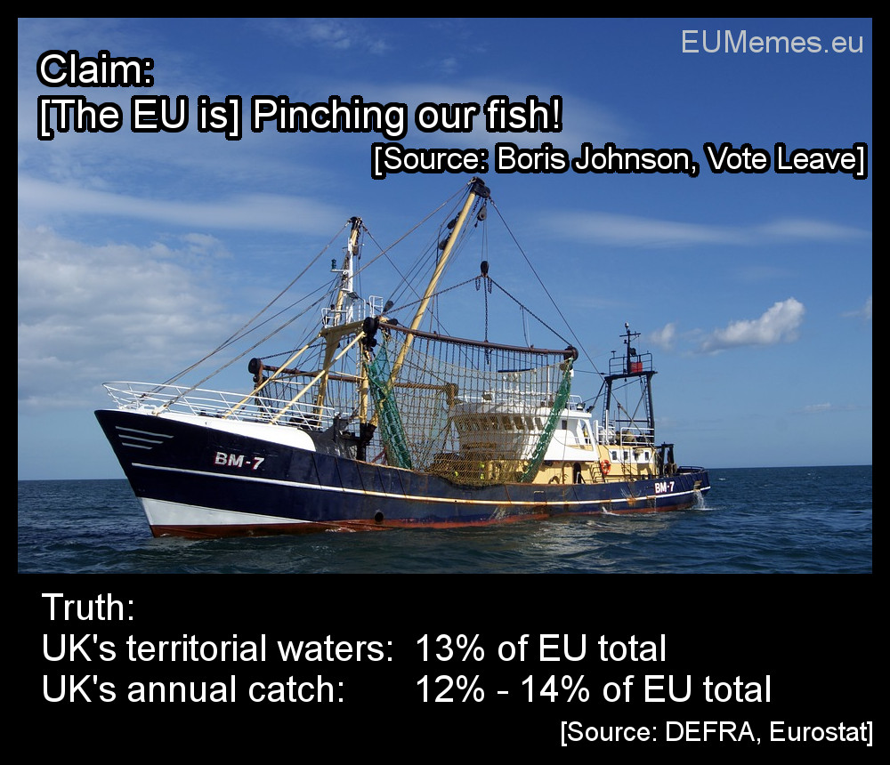 The EU is not stealing our fish