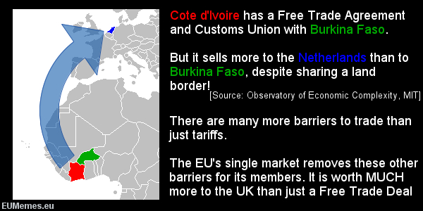 A Free Trade Deal is just a small fraction of what the Single Market gives us