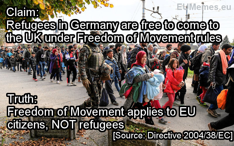 Freedom of Movement does not include refugees